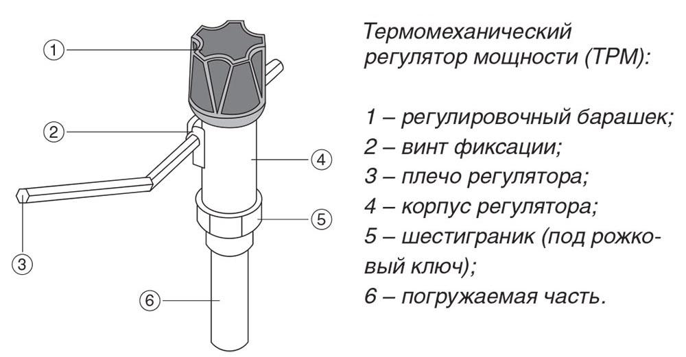 Регулятор подачи воздуха в котел