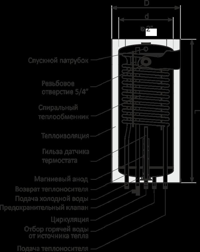 Теплообменник площадь вода водоводяной теплообменник