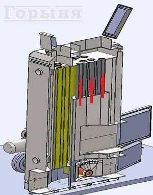 Теплообменник стальной преимущества авария на пароводяном пластинчатом теплообменнике